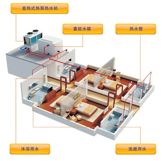 芬尼科技广东再添空气能热泵节能样板工程