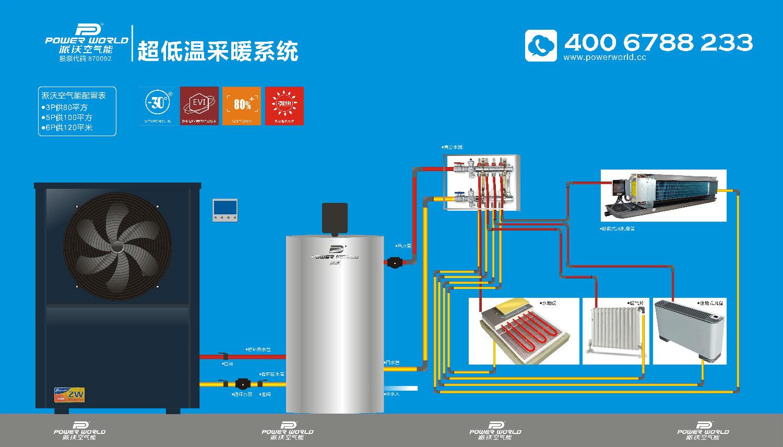 为什么空气能热水器耗电量大的吓人分析及图解